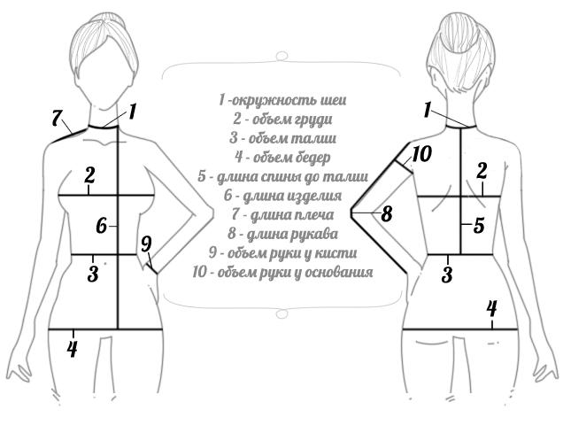 как снимать мерки для вязания свитера