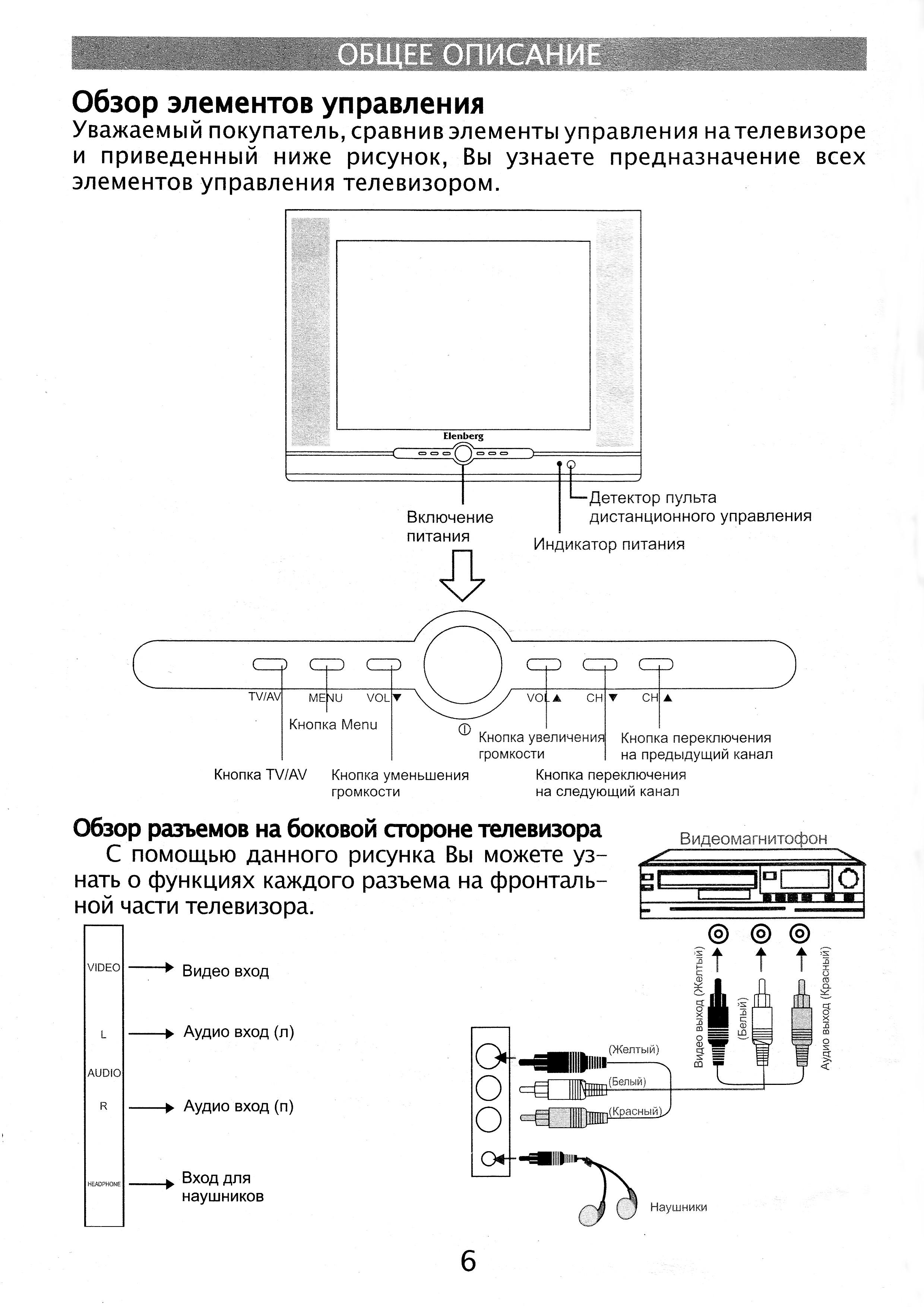 Электрическая схема телевизора elenberg 21f08