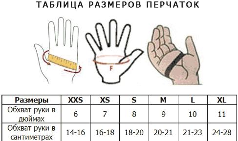 1aПерчатки_Noname_ТаблицаРазмеров.png