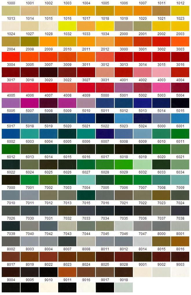 Купить колерованную краску