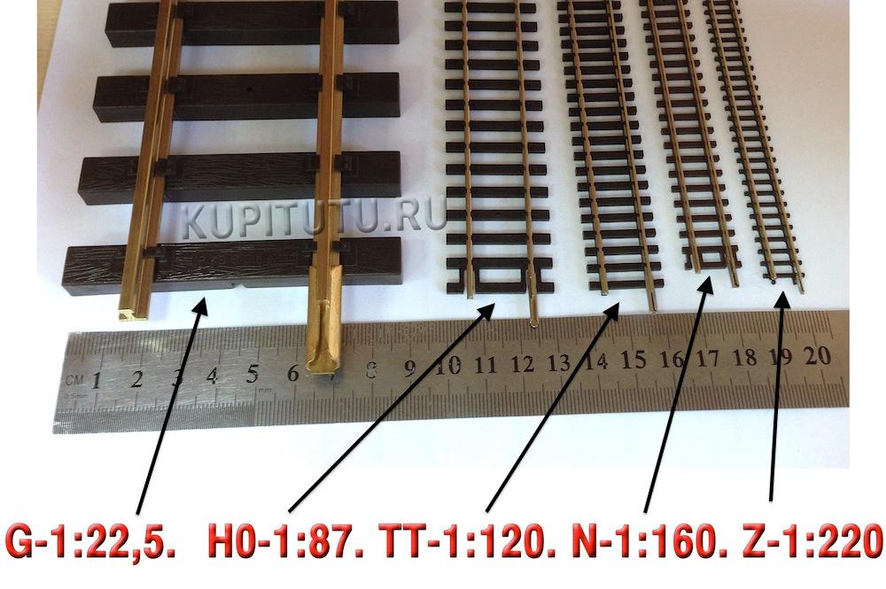 http://static12.insales.ru/files/1/3763/1167027/original/колея_моделей_железных_дорог.jpg
