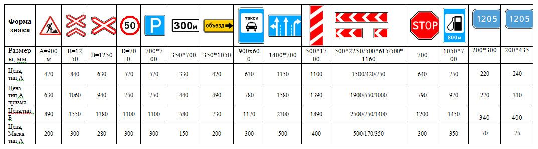 Цены на дорожные знаки от компании Горизонт