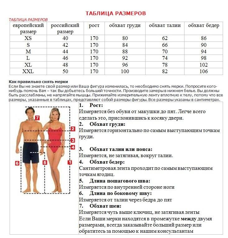 Как узнать свои размеры одежды сантиметры