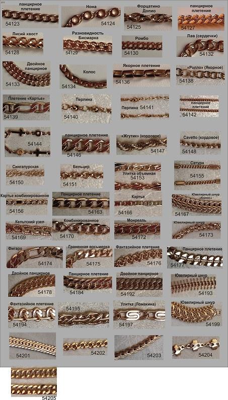 Якорное плетение цепей
