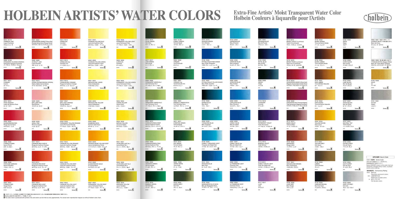 Как сделать краску телесного цвета из гуаши