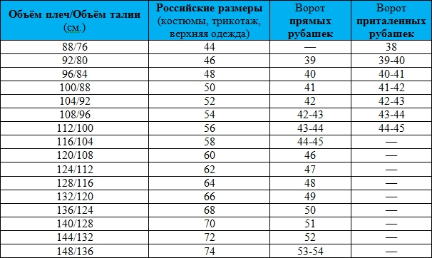 Таблица размеров мужской