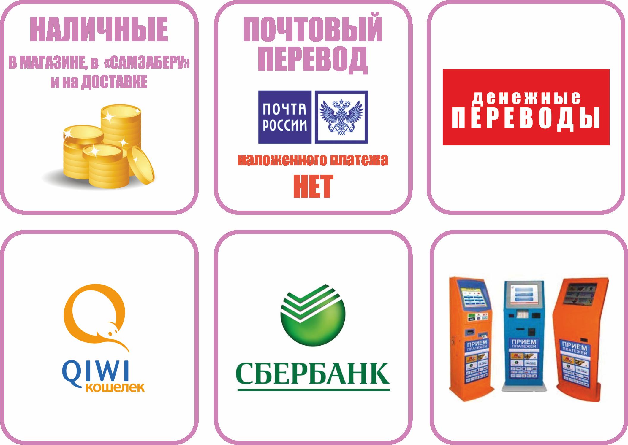 Доставка и отправка заказов по россии