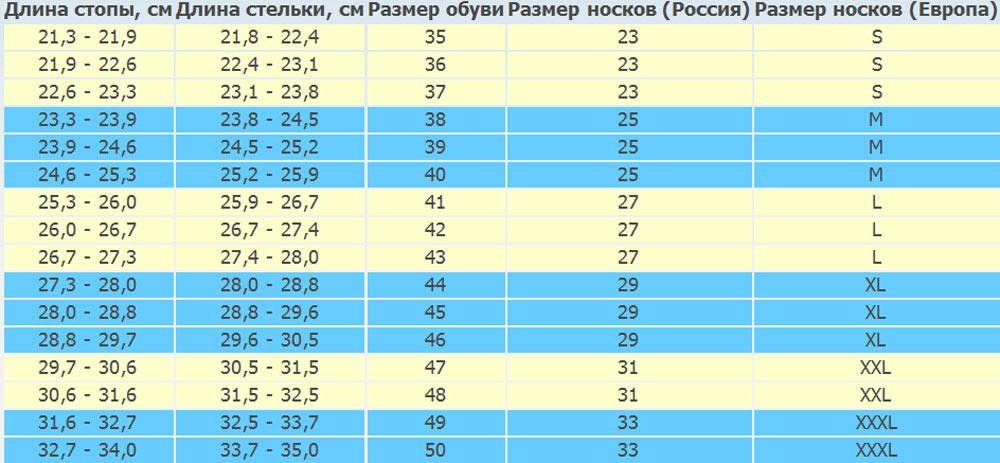 Доставка По России Одежда Доставка