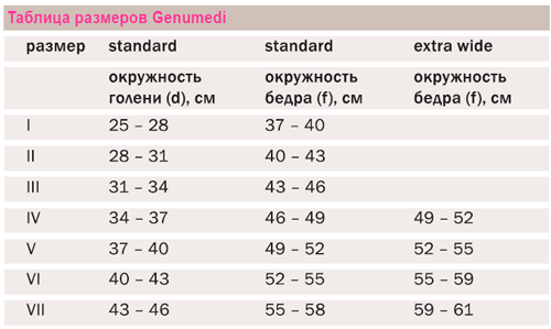 genumedi_razm_450_all.png