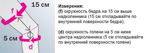 genumedi_razm_izm_450.jpg