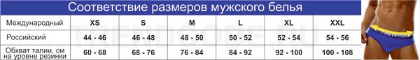 Размеры мужского белья. Таблицы размеров. Советы как правильно определить свой размер мужского нижнего белья.