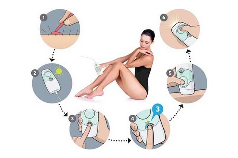 Домашний фотоэпилятор HoMedics DUO ipl