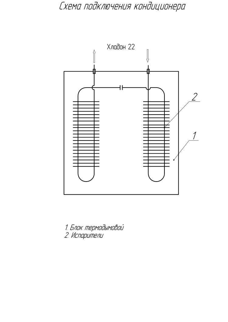 инструкция по эксплуатации термокамеры ктд 300
