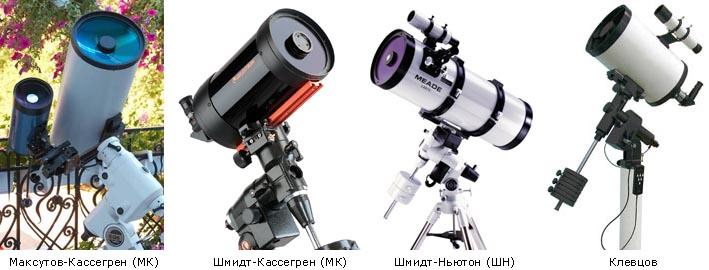 Вашим услугам зеркально линзовые телескопы цена мой голос голос