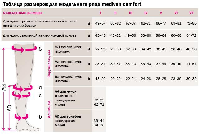 tablica_razmerov_medi_comfort.jpg