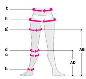 Как делать замеры mediven elegance