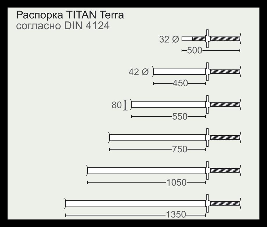Особенности распорки траншейной TERRA
