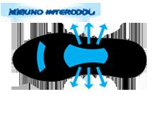 Технология кроссовок Mizuno Intercool