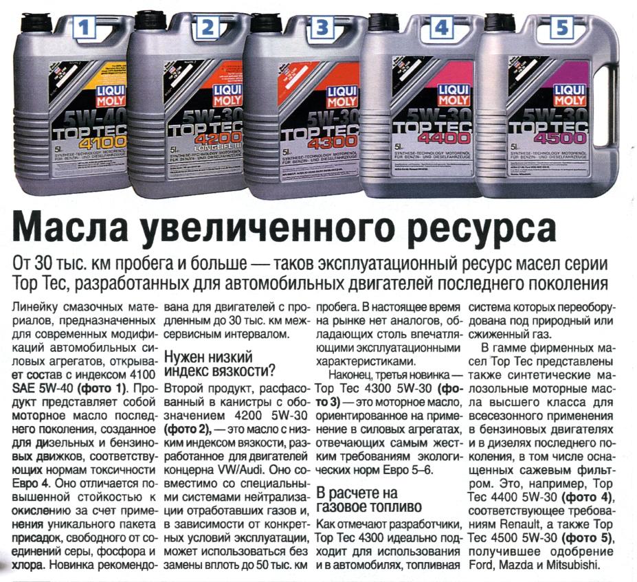 Масло Top Tec Специальные масла для определённых моделей различных автопроизводителей