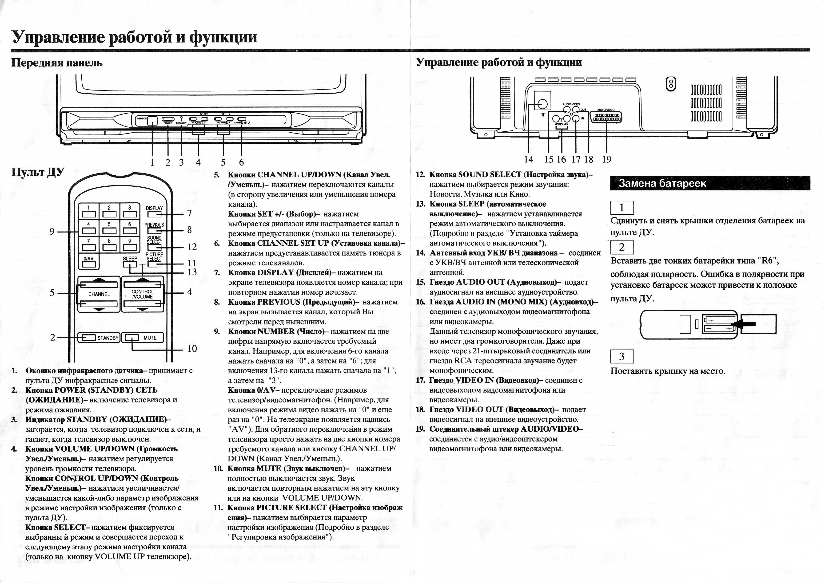 Funai tv 2100a mk10 инструкция
