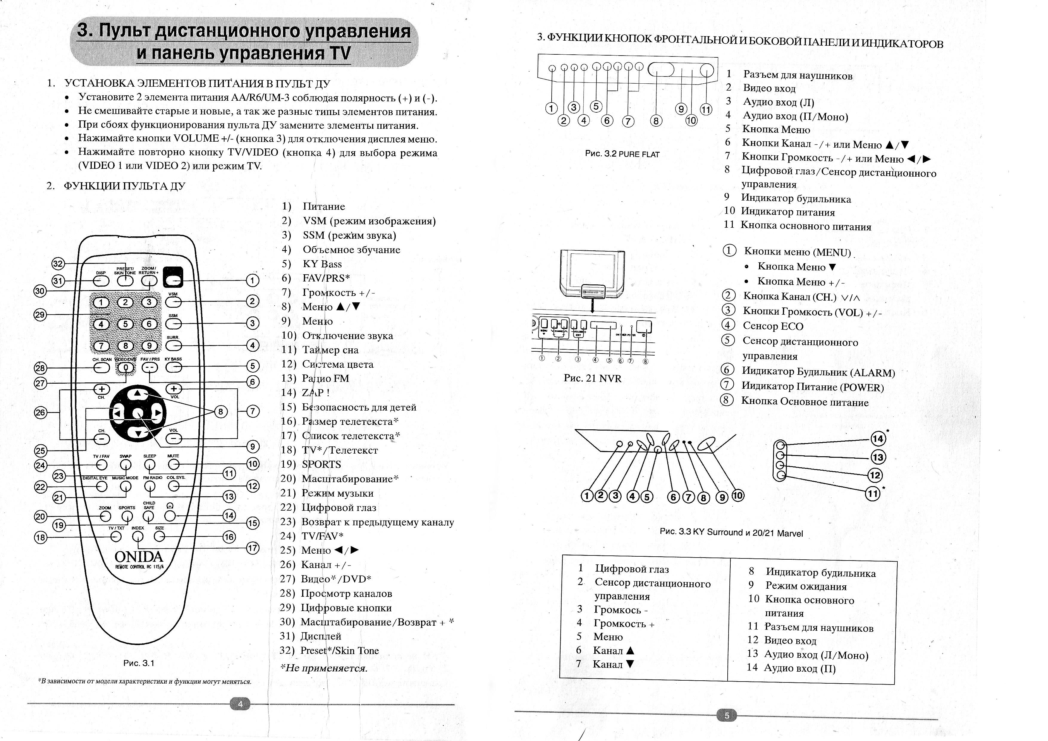 Инструкции ру
