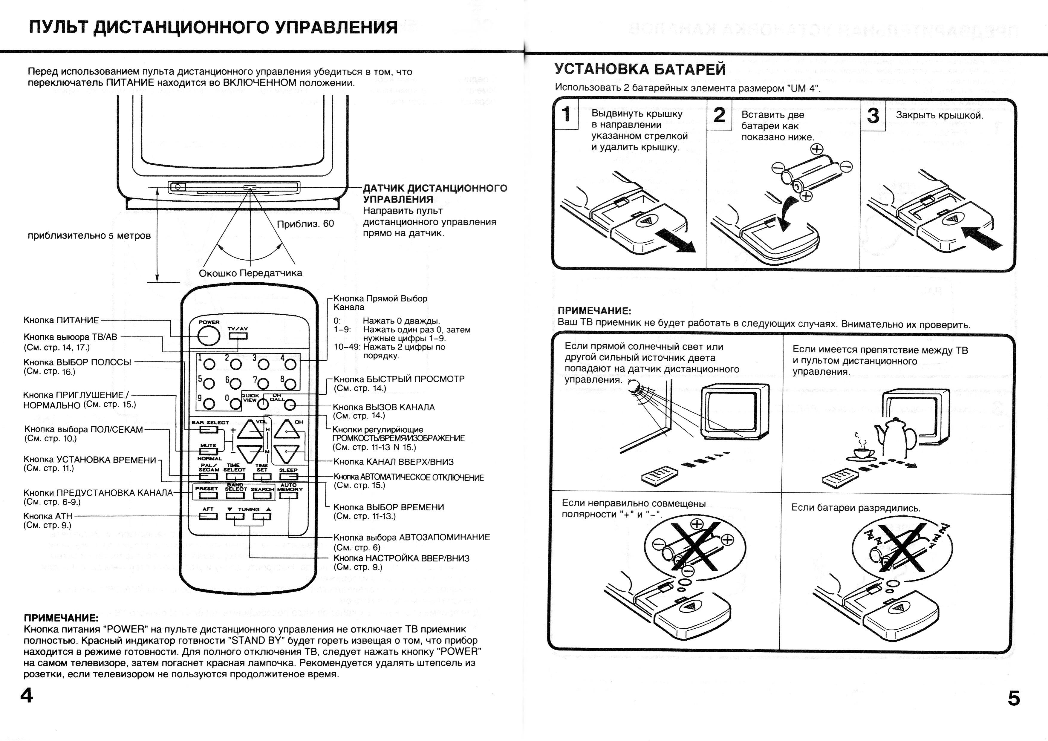 Инструкция телевизор орион