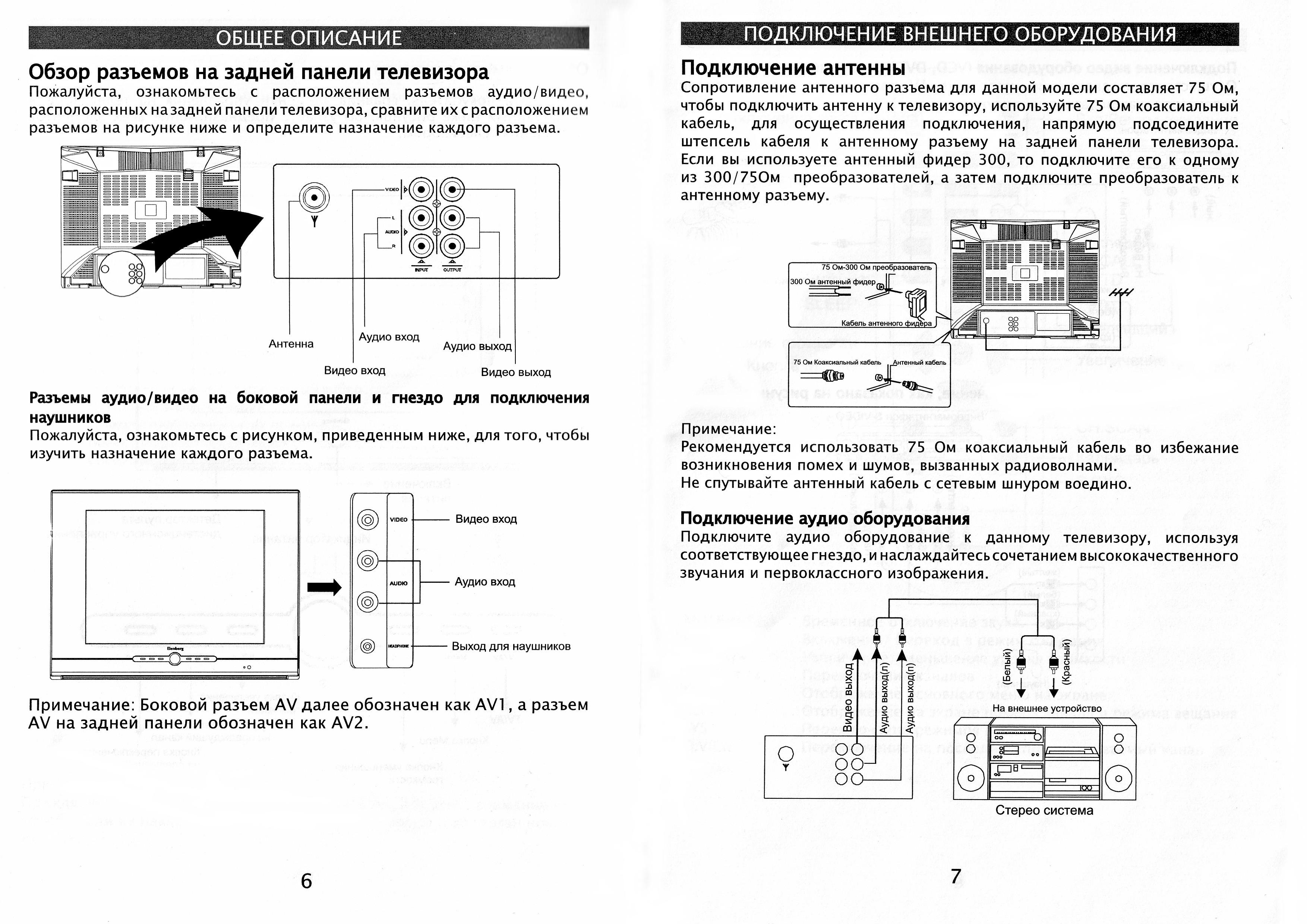 Телевизоры elenberg 1402 инструкция