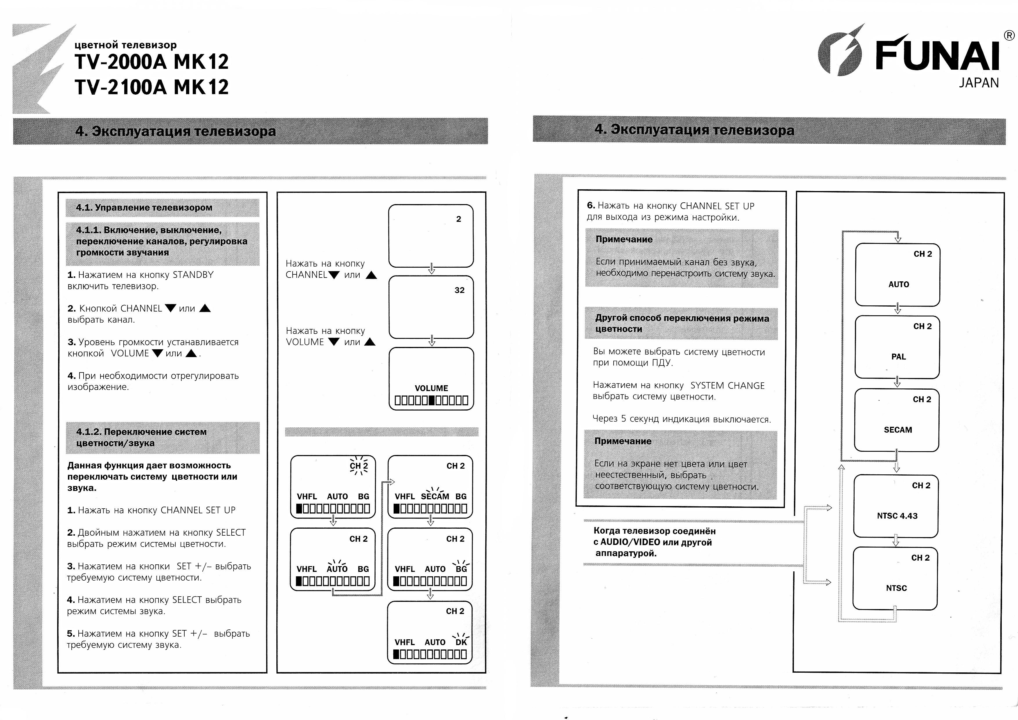 Схемы телевизоров FUNAI  monitornetru