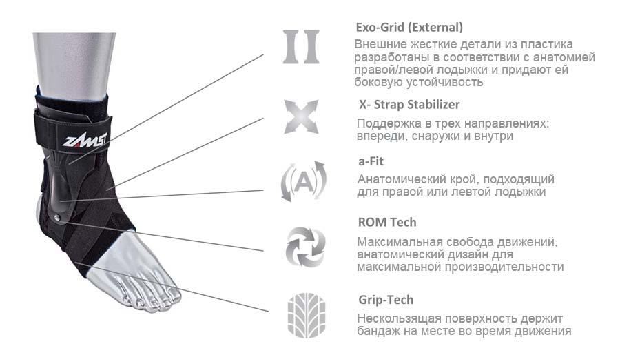 Бандаж на голеностоп ZAMST A2-DX