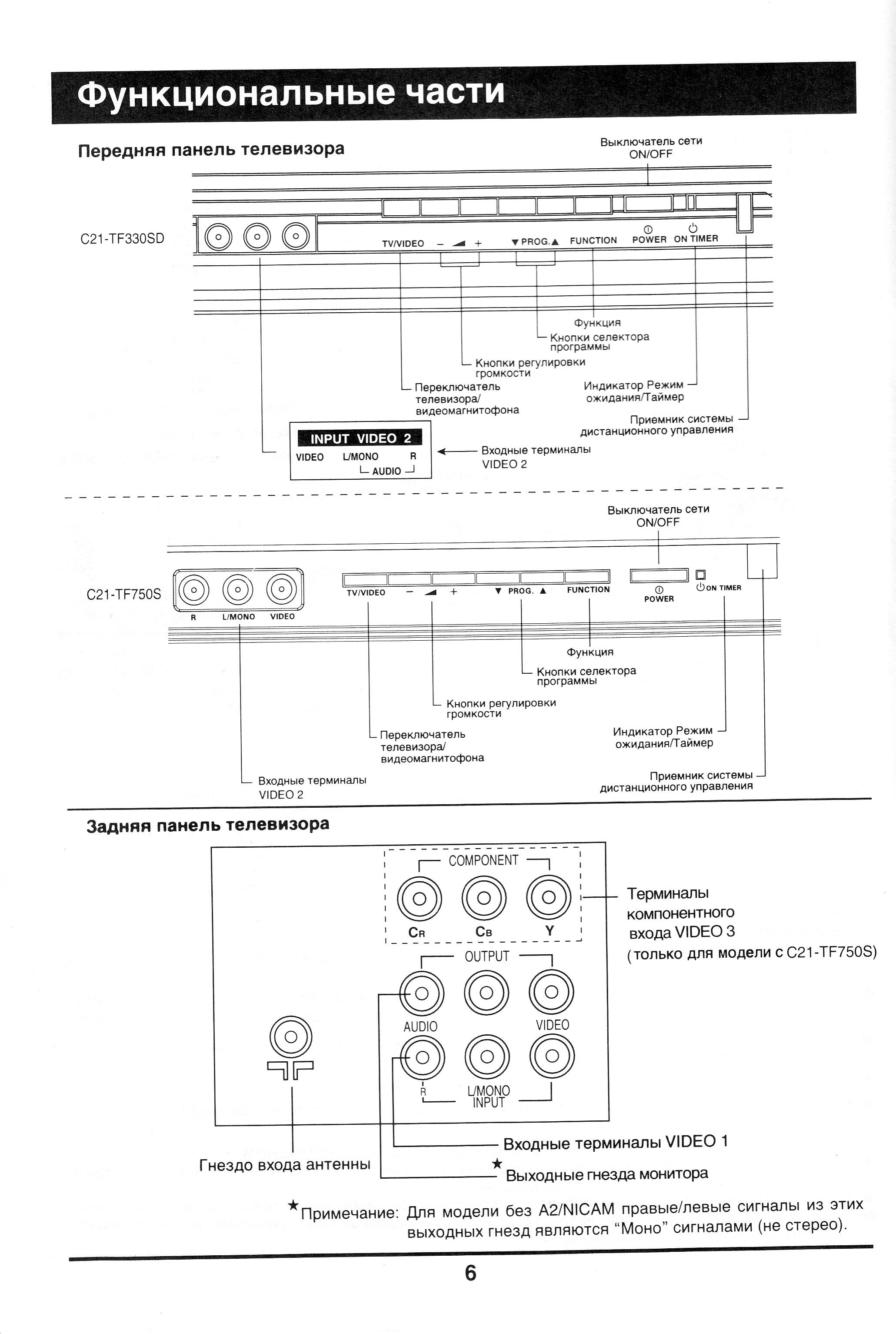 Hitachi c21 tf750s инструкция