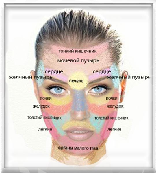 высыпания на лице при аллергии фото