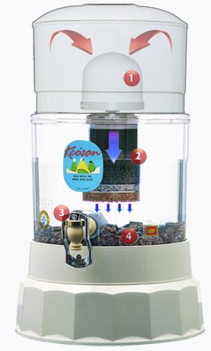 Схема фильтра для воды KeoSan