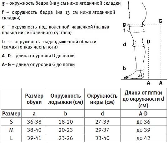 Таблица размеров 151.jpg