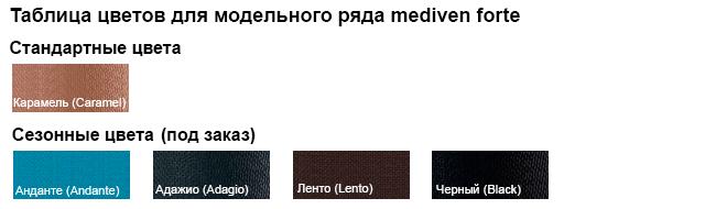 Таблица цветов для модельного ряда mediven forte