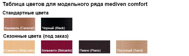Таблица цветов модельного ряда mediven comfort