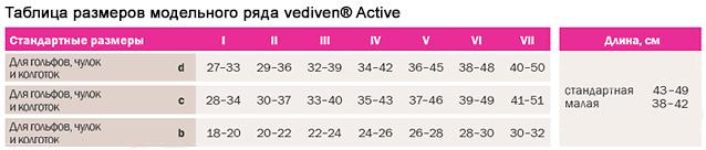 Таблица подбора размеров mediven active