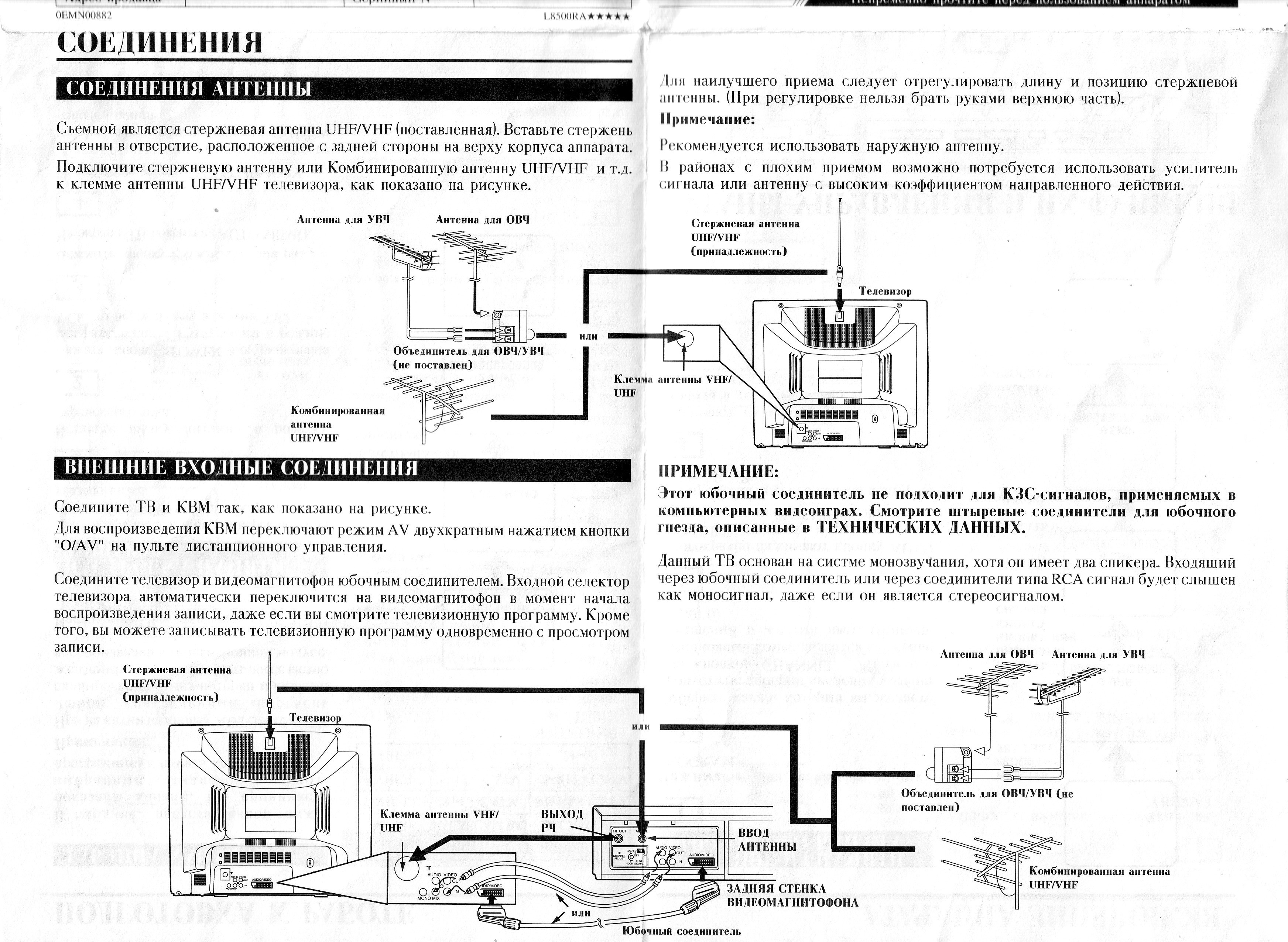 Инструкция телевизора FUNAI TV-2000A MK8.