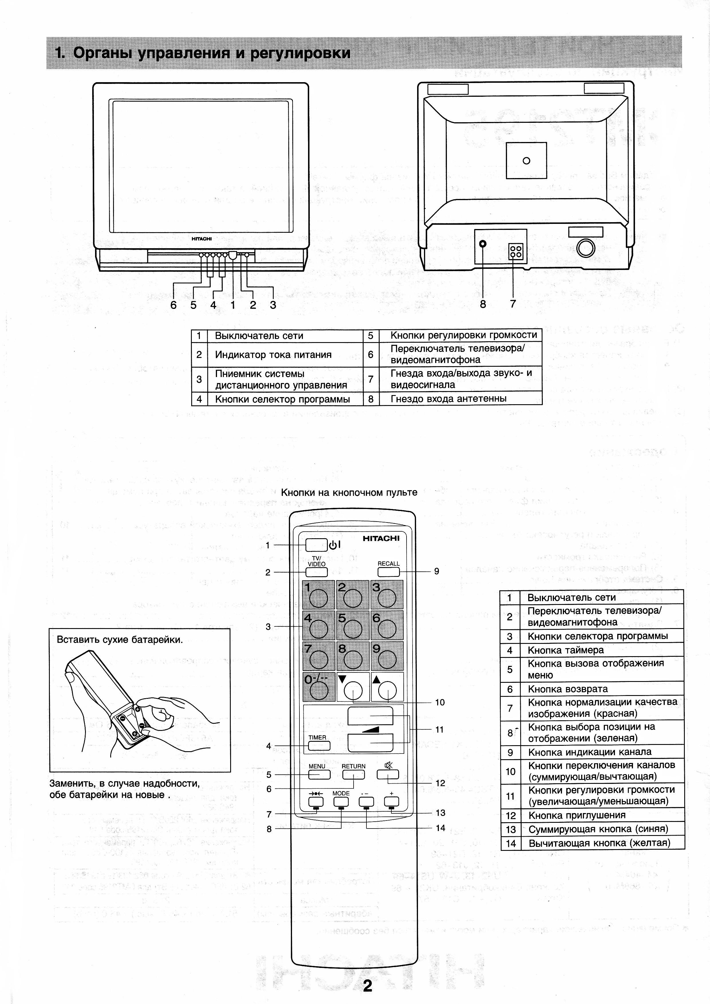 Инструкция телевизор hitachi