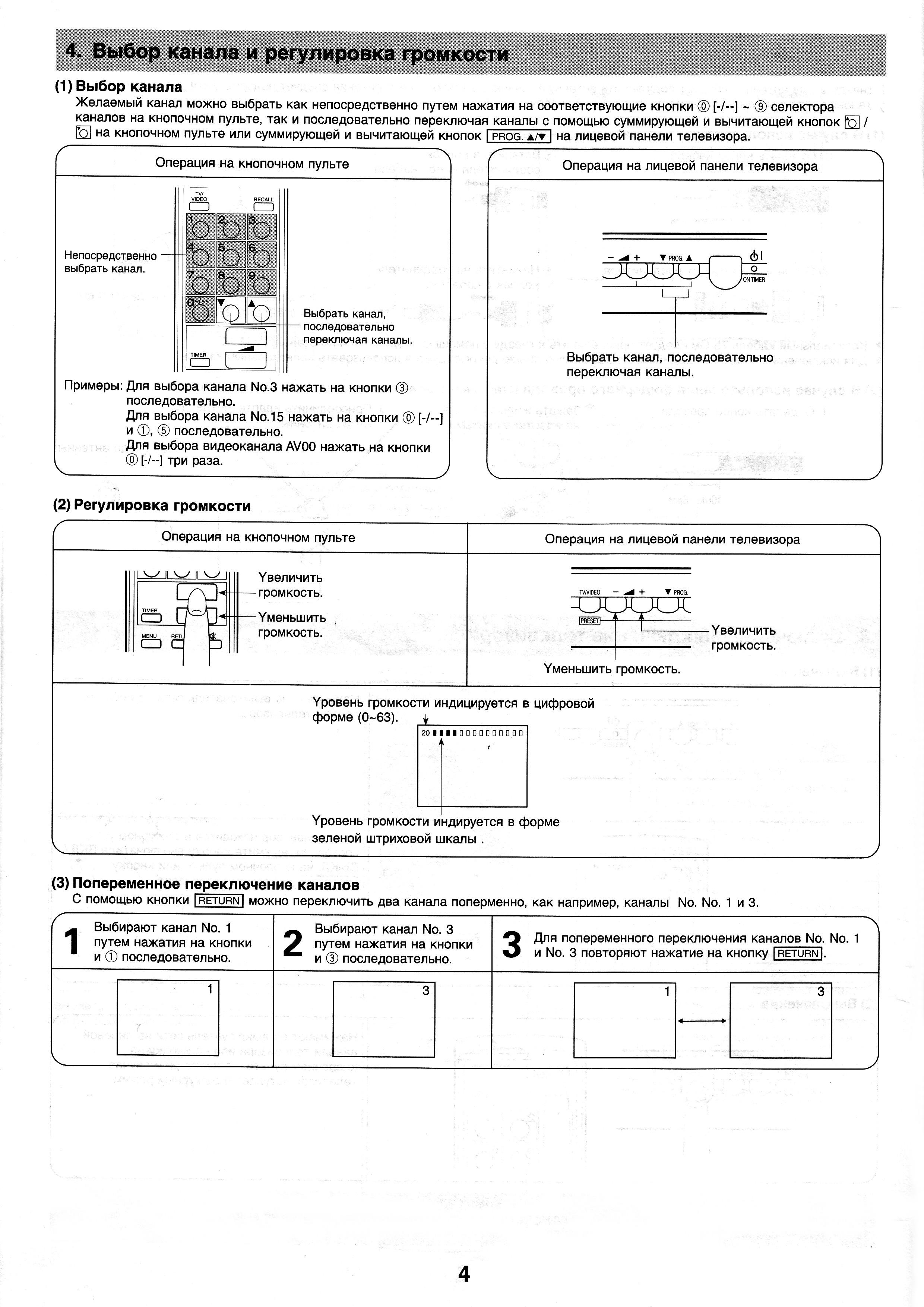 Схема hitachi cmt2195