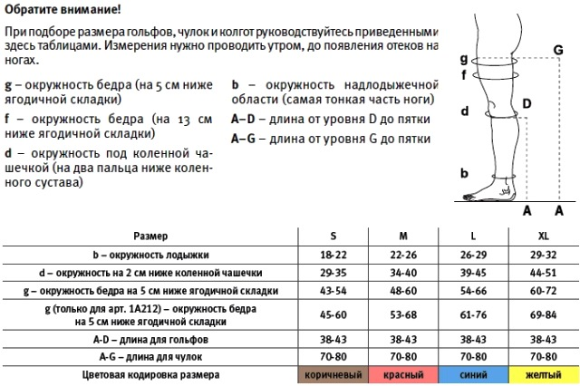 Таблица подбора размера 1А212
