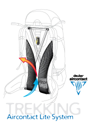 Deuter Aircontact Lite System
