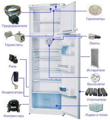 запчасти для холодильников заказать в интернет-магазине