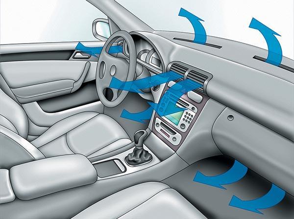 Система кондиционирования воздуха в автомобиле