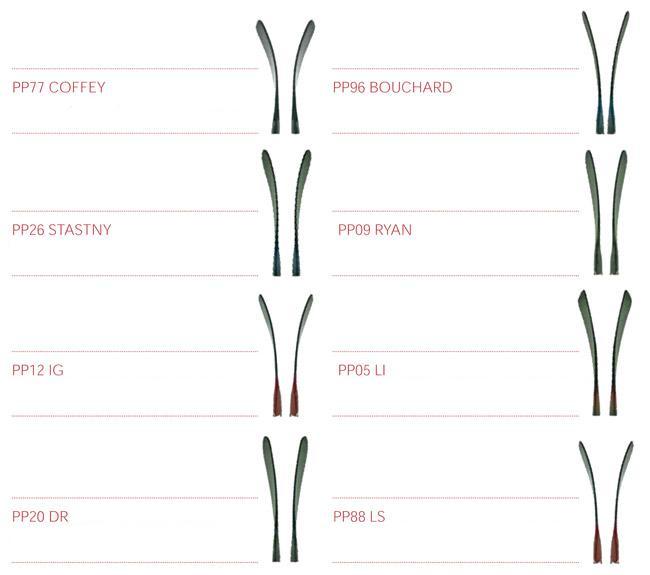 Sherwood-2010-Blade-Patterns.jpg