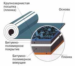 Структура_рулонных_наплавляемых_материалов.jpg
