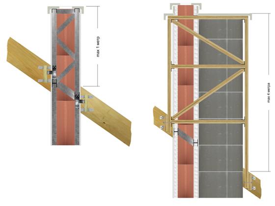 керамические дымоходы Effe2 комплектуются материалами короба