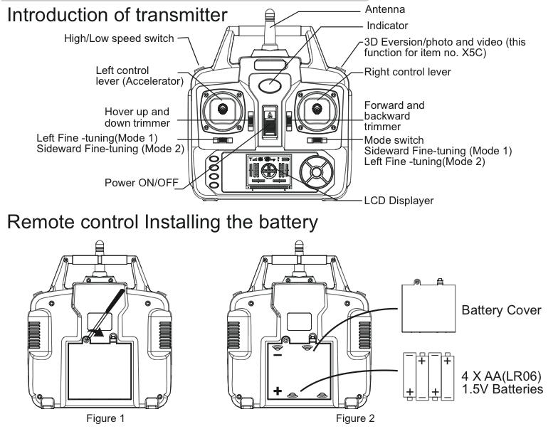 инструкция на русском языке квадрокоптера syma x5c