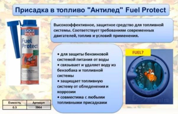 Удалитель воды из топлива