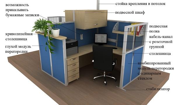 Аксессуары для мобильных офисных перегородок