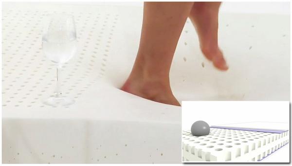 Влияние ортопедических матрасов Magniflex на каждого из отдыхающих отдельно